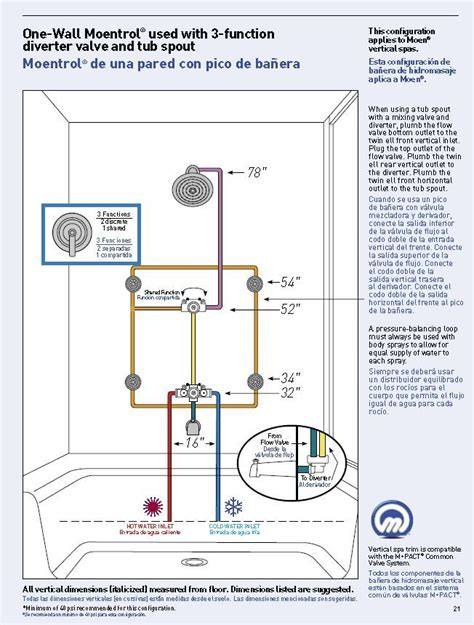 Height Of Shower Valve by Standard Height For Shower Faucet Image Mag