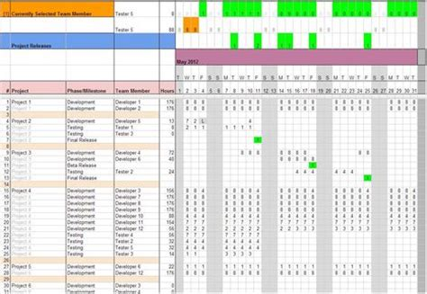 Resource Allocation Spreadsheet by A Free Utility For Project Scheduling And Resou