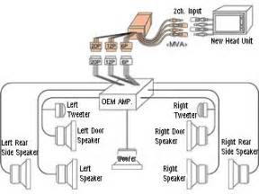 scion xd fuse box radio circuit wiring diagrams