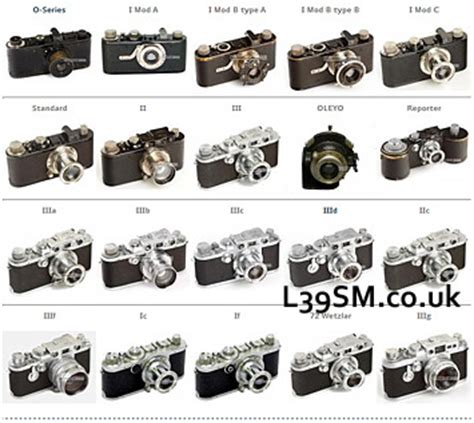 leica history l39sm cambase leica cameras database what s on