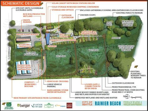 10+Acre+Farm+Layout+Plans   ... of the final plan for the ... 1 Acre Horse Farm Layout