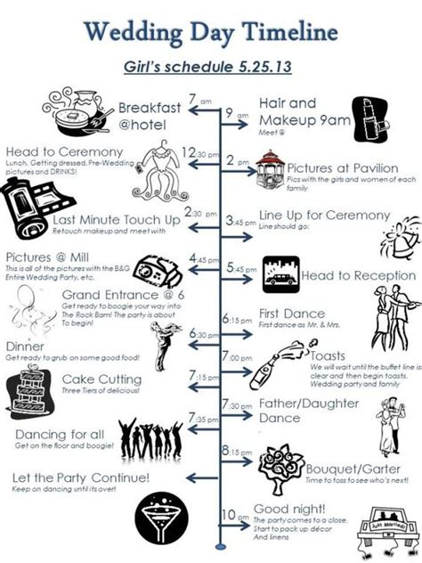 wedding timeline template the world s catalog of ideas