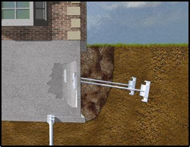 basement wall anchor systems wall anchor piering systems richland center