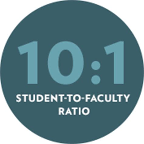 Faculty To Student Ratio Mba Programs by Davidson School Admissions