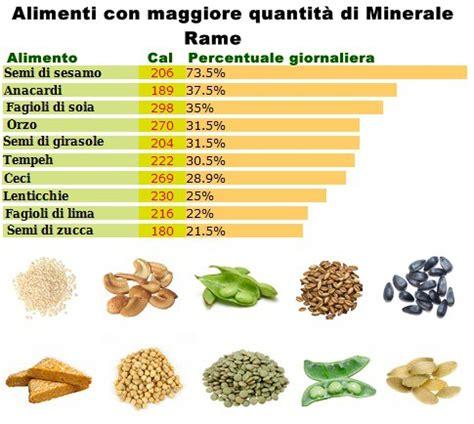 rame e capelli vitamine proteine