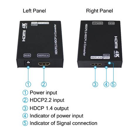 hdmi with hdcp support hdmi input hdcp 2 2 and hdmi output with hdcp 1 4
