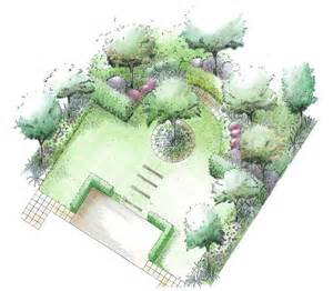 How To Layout A Garden Best 20 Formal Garden Design Ideas On
