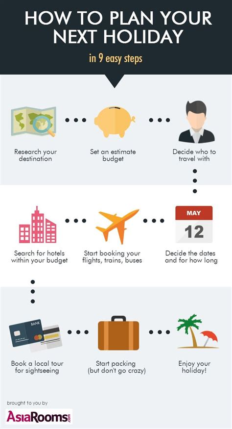 how to plan for your next holiday created in piktochart