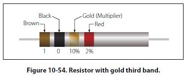 resistor silver band resistor third band gold 28 images resistor color code 187 resistor guide resistor color