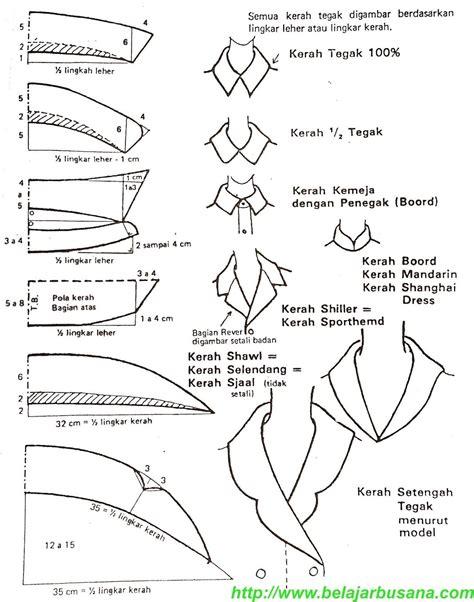 pattern drafting adalah melanjutkan posting sebelumnya tentang bahasan kerah rebah