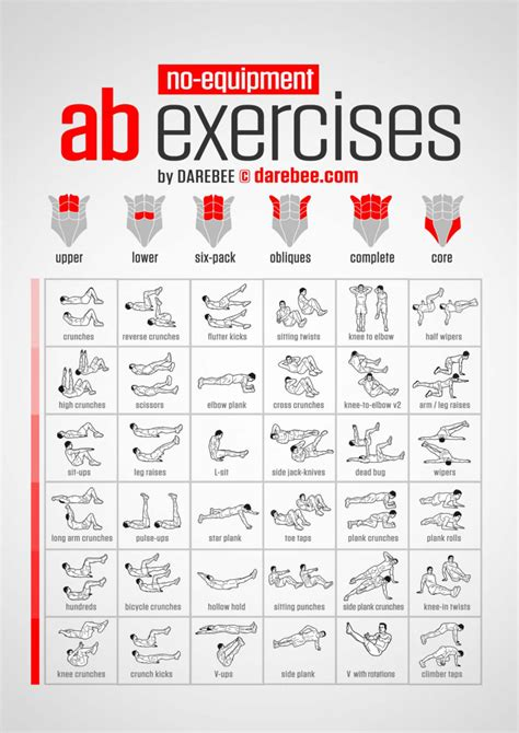 best ab exercise 36 killer ab workouts infographic fitted magazine