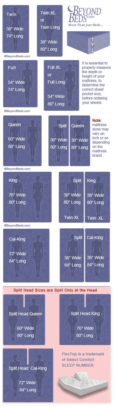 bed size charts bed sheet sizes chart pictures to pin on pinterest pinsdaddy