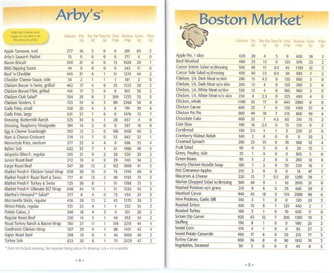 Arbys Nutrition Facts - Nutrition Ftempo Arby S Nutritional Information