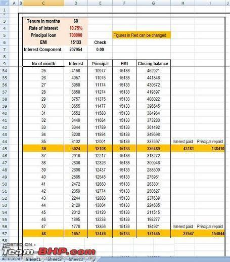 sbi housing loan emi sbi housing loan emi 28 images home loan emi