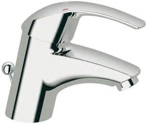 mitigeur lavabo grohe eurosmart technoconseilbaindouche