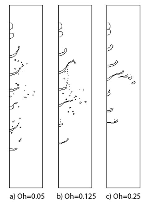 Deformation and Breakup of an Axisymmetric Falling Drop