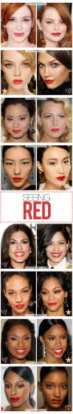 the right shade of red best red lipstick shade for your skin