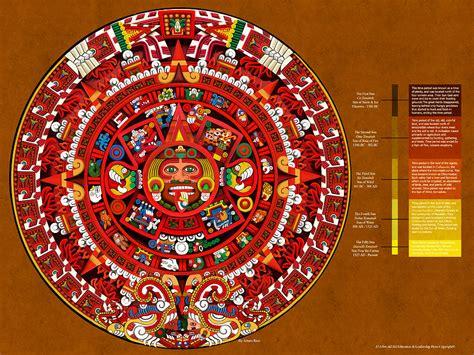 Sun Calendar The Book Of The Sun Aztec Calendar Painting By Arturo Rios
