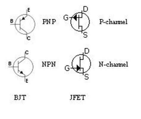 jenis transistor germanium electronica melvi s magazine jenis jenis transistor