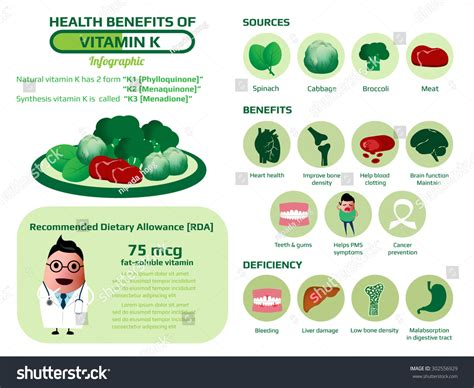 vitamin k supplement cvs what are the health benefits of vitamin k