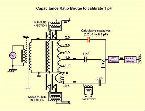 capacitor charge redistribution opinions on capacitance 28 images redistribution of charge on capacitors opiniones de