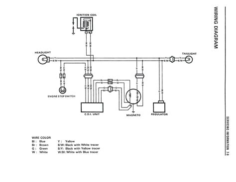 wiring diagram for farmall b dolgular