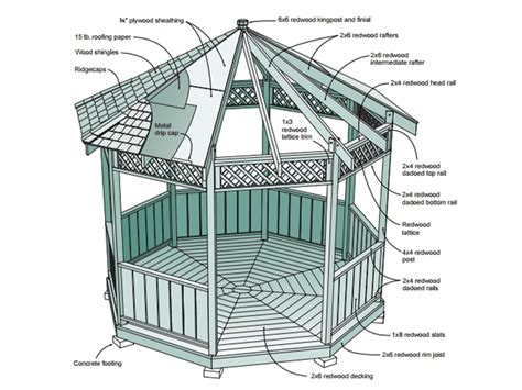 gazebo blueprints 10 free gazebo plans you can today