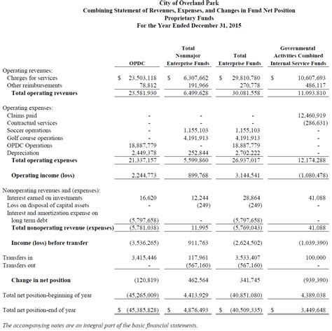 basic financial statement template components of an income statement resume template for