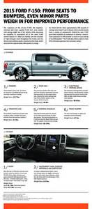 Gross Vehicle Weight Ford F150 Gross Vehicle Weight Of 2015 Ford F 150 Supercrew Autos Post