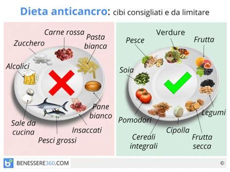 emorroidi alimenti proibiti i principi dell alimentazione anticancro si basano sullo