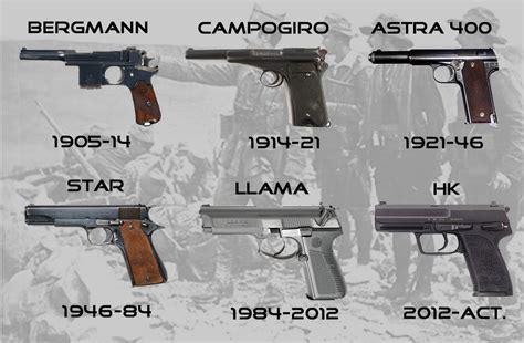 libro las armas y las pistolas utilizadas por el ej 233 rcito espa 241 ol durante el siglo xx stock armas