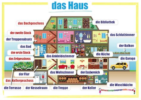 der die das haus learn foreign language skills german rooms wall chart