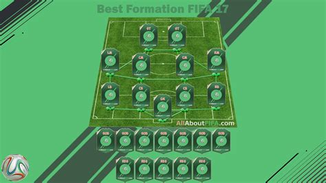 17 best images about how best formation fifa 17 fifa 17 best formation allaboutfifa