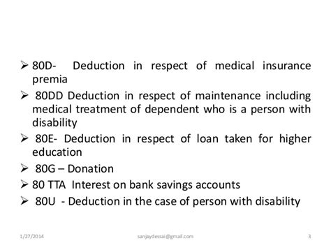 Deduction Section 80ccd by Deductions From Gross Total Income Section 80c To 80