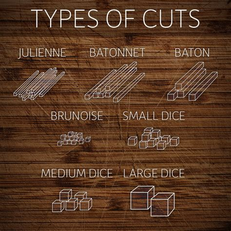 types of crop cuts advice on how to deal with an absolute cunt of a sous chef
