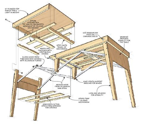 wooden folding table plans wood working folding table plans