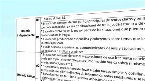 resultado de exsamen de iperc saber 11 186 c 211 mo interpretar los resultados del examen youtube