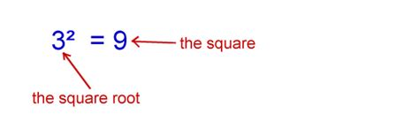square root of 289 square root of a number driverlayer search engine