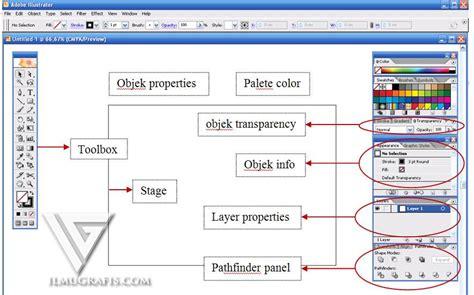 tutorial membuat vector di illustrator tutorial adobe illustrator belajar ilustrasi vector