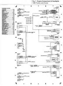 1988 fj60 wiring diagrams land cruiser tech from ih8mud