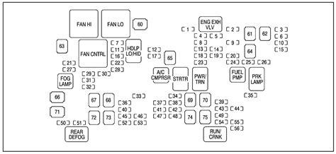 chevy engine wiring diagram new wiring diagram 2018 www