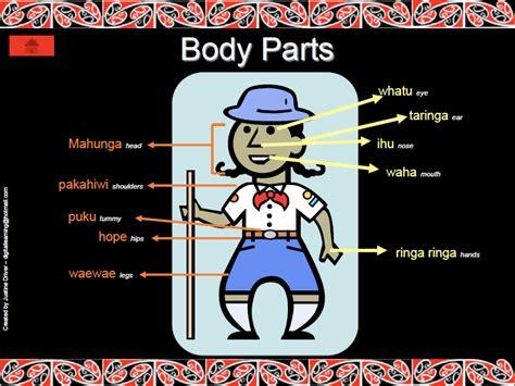 Basic By Mauri by Room 7 Maori Basics