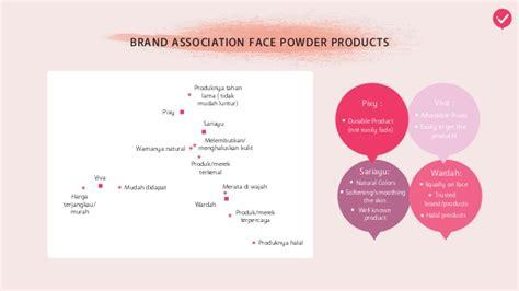 Harga Kosmetik Mustika Puteri studi pemasaran produk kosmetik di indonesia