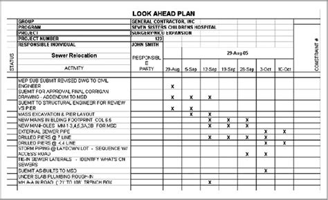 Planificaci 243 N Por Fases Ahora 2 Week Look Ahead Schedule Template