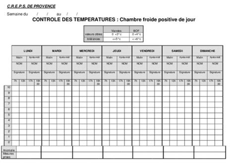 temperature chambre froide digpres