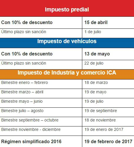 calendario impuesto industria y comercio bucaramanga 2016 este es el calendario de impuestos distritales para 2016