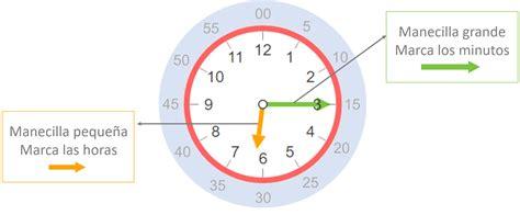 como se lee la hora militar yahoo respuestas horas conceptos b 225 sicos para aprender a leer la hora en