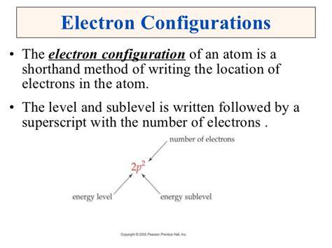electron filling diagram iron orbital diagram iron atomic model elsavadorla