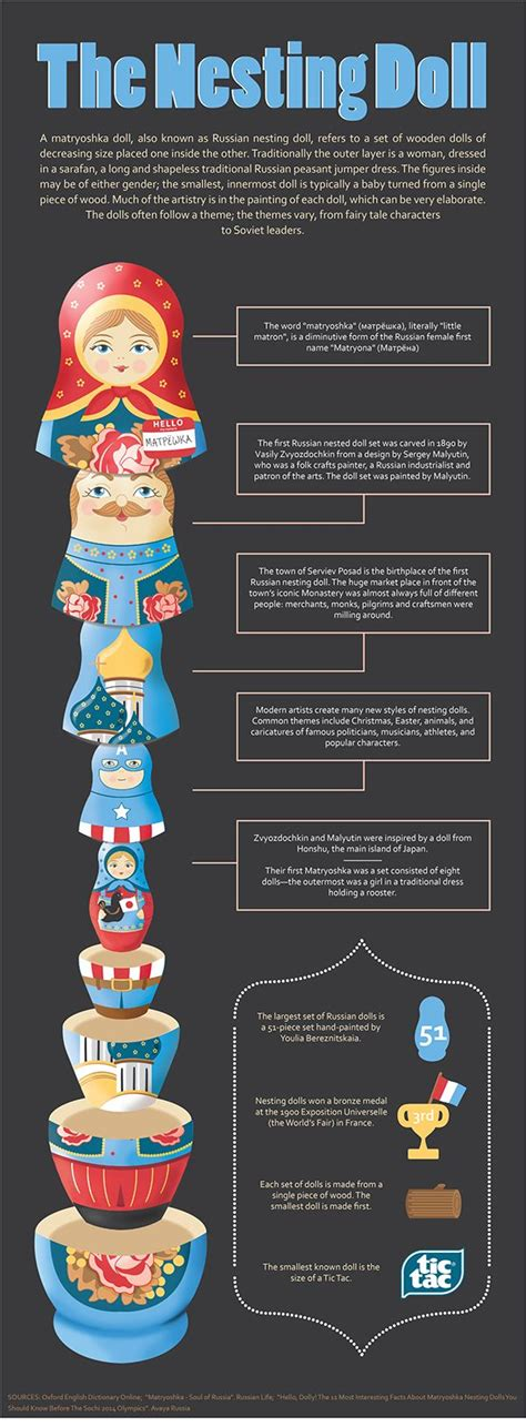 7 Ways To Get In On The Matryoshka Doll Trend by 1000 Images About Destination Imagination On