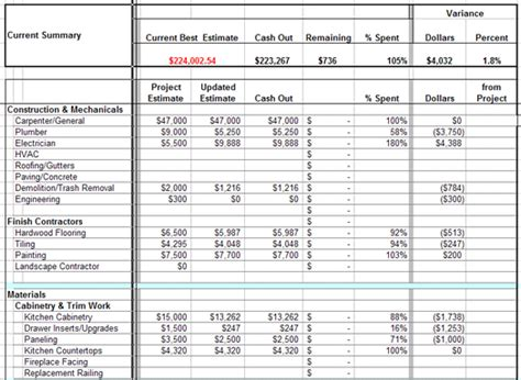 estimating sheet for building contractor